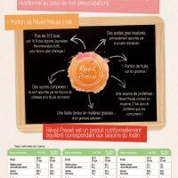 infos nutrition (aperçu)